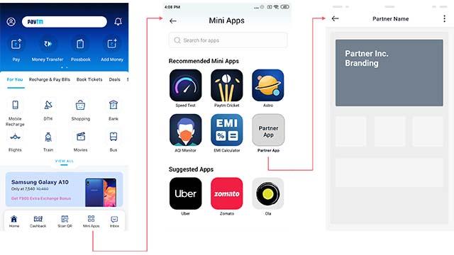Paytm Mini App Store Kya Hai
