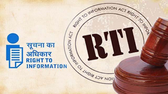 RTI Meaning in Hindi